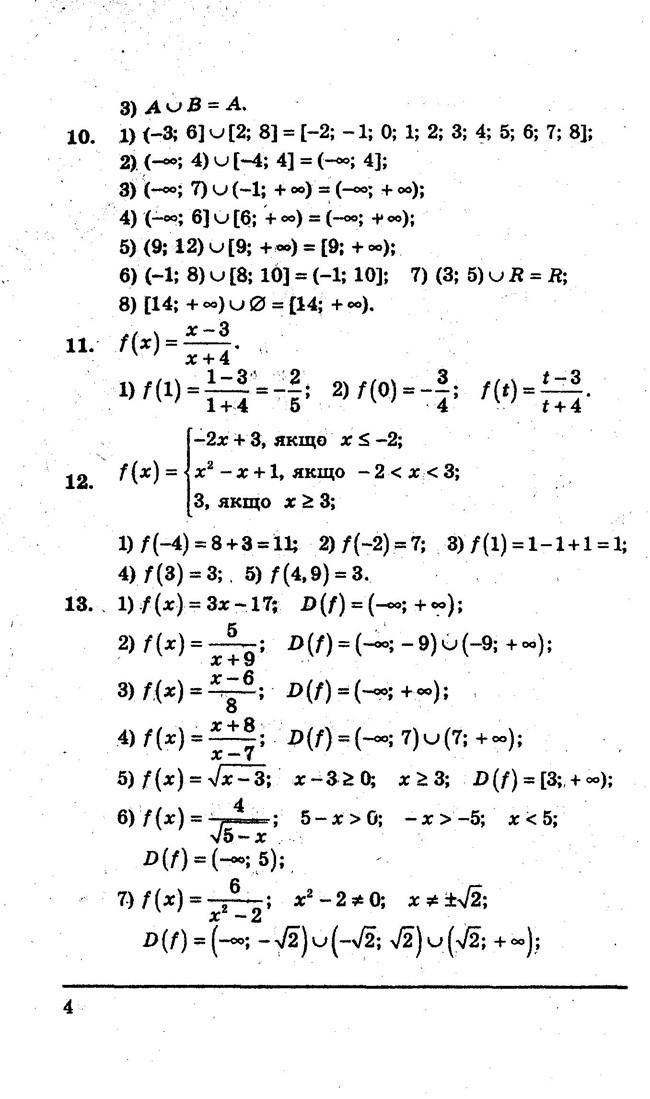 Сборник мерзляк алгебра 10 класс