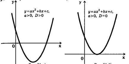 graf_resh_002