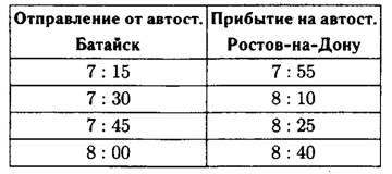 Graf_predstav_016