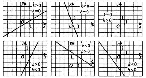 graf_funkc_002