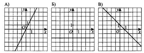 graf_funkc_004