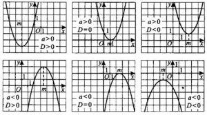 graf_funkc_006