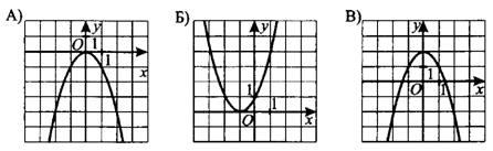 graf_funkc_008