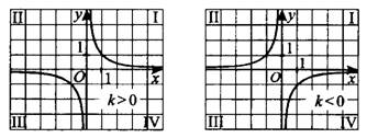 graf_funkc_010