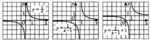 graf_funkc_012