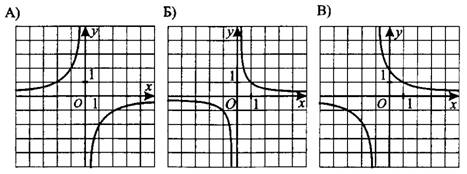 graf_funkc_014