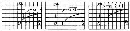 graf_funkc_018