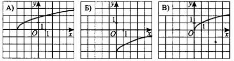 graf_funkc_020