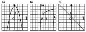 graf_funkc_022
