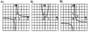graf_funkc_024