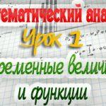 Переменные величины и функции, их обозначение. Практикум по математическому анализу. Урок 1
