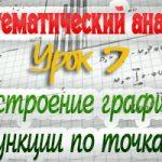Построение графика функции по точкам (примеры). Практикум по математическому анализу. Урок 7